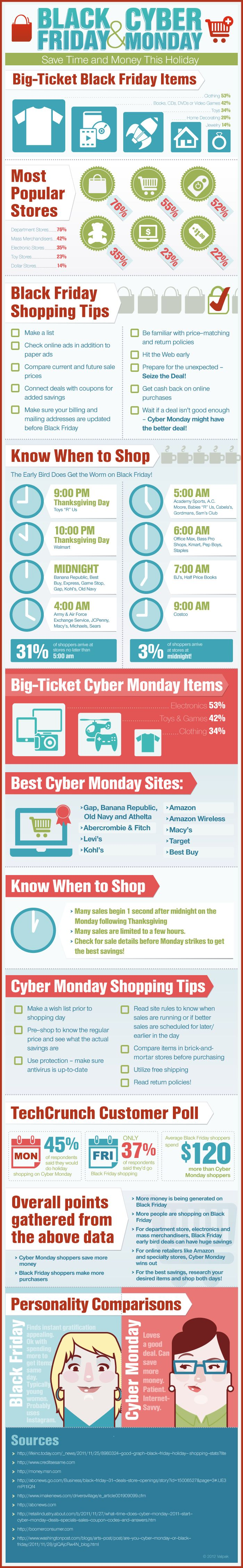 Black Friday Shopping Guide  blackfriday #infographic
