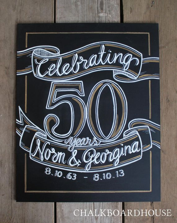 I found this really amazing Etsy listing from Chalkboard House http://www.etsy.com/listing/162551102/hand-painted-chalkboard-wedding