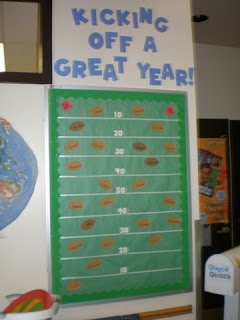 Clutter free classroom sports themed classrooms can use for I can bulletin board ideas