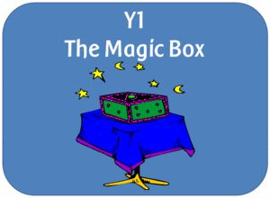 eyfs ks1 ks2 teaching resources y1 poetry unit the magic box iwb and printable resources to. Black Bedroom Furniture Sets. Home Design Ideas
