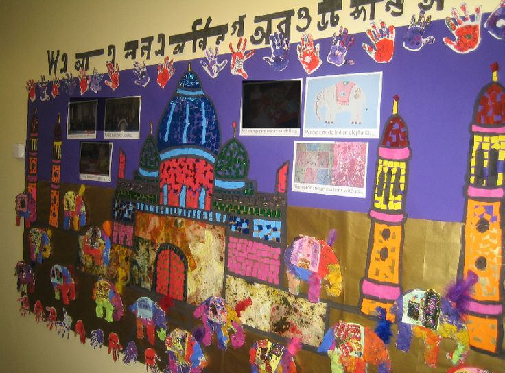 India classroom display photo - Photo gallery - SparkleBox