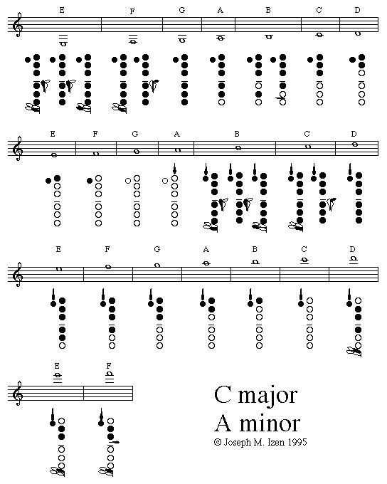Best Note Images On   Clarinet Sheet Music Music