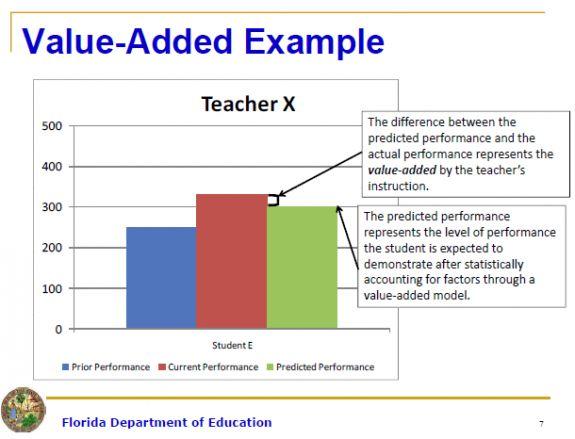 106 best Charlotte Danielson\/ Teacher Evaluation images on - speaker evaluation form