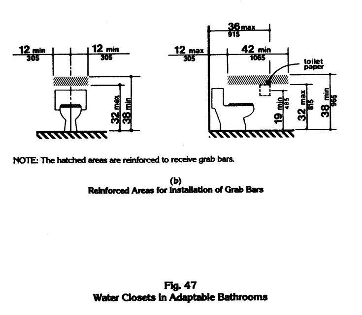 Bathtub Grab Bar Dimensions 22 best diagrams - ada images on pinterest | ada bathroom