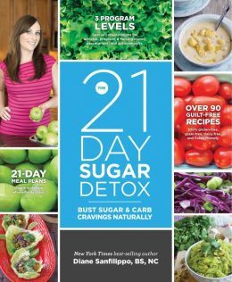 The 21 Day Sugar Detox – Week 3 and Review | Autoimmune Paleo
