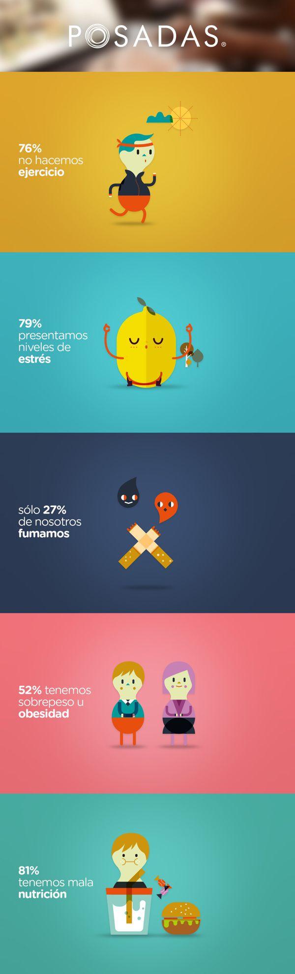 SOS Salud · Grupo Posadas by Cherry Bomb Design Studio, via Behance