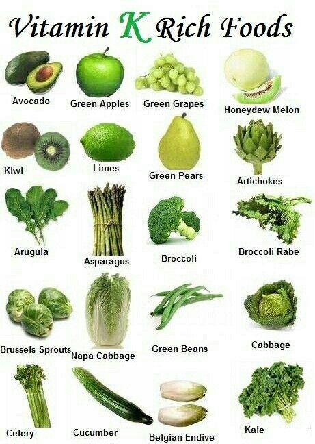 Foods To Eat Everyday As Prenatal Vitamins