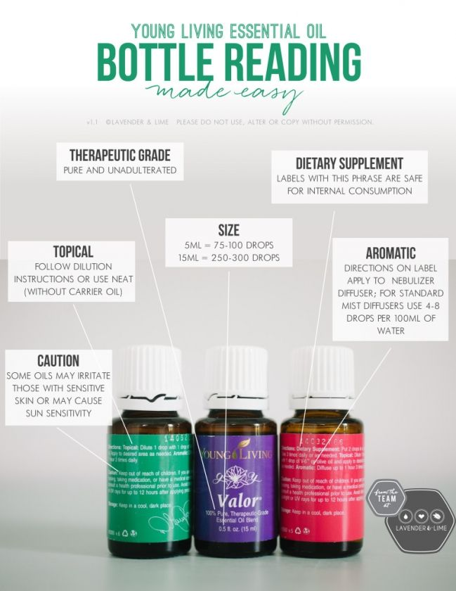 how to read young living essential oil bottle labels | www.thewelloiledlife.com for oil info