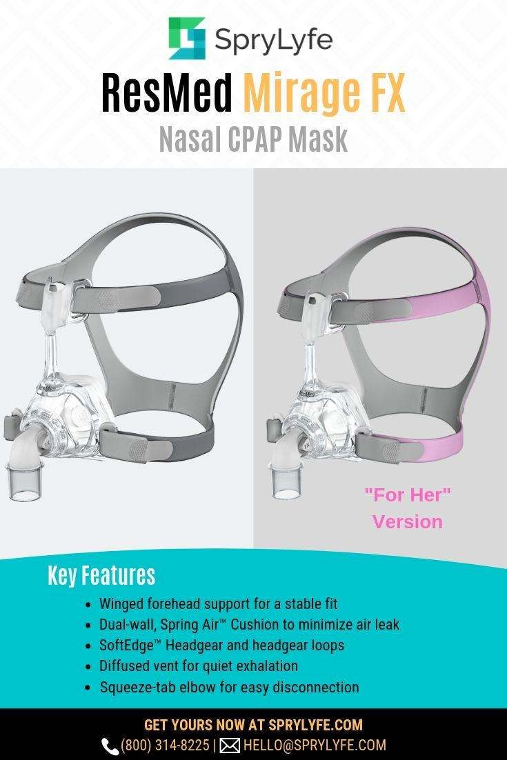 Resmed Mirage Fx Nasal Cpap Mask With Headgear With Images