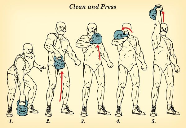 Kettlebell Exercises for Beginners: An Illustrated Guide | The Art of Manliness