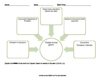 Reading Graphic Organizer for 5th grade common core standards