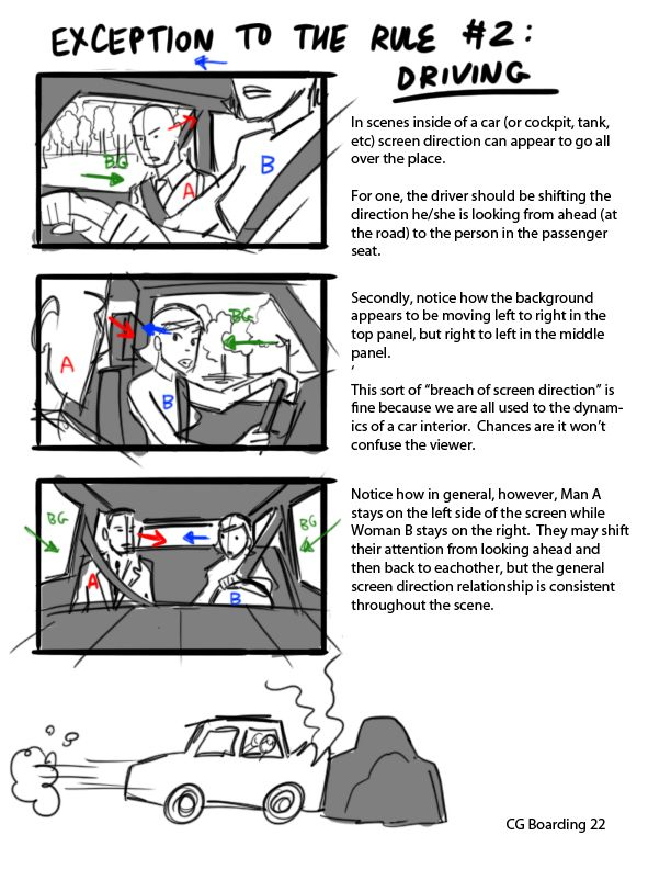 21 best StoryBoard images on Pinterest Tutorials, Draw and Drawing - what is storyboard