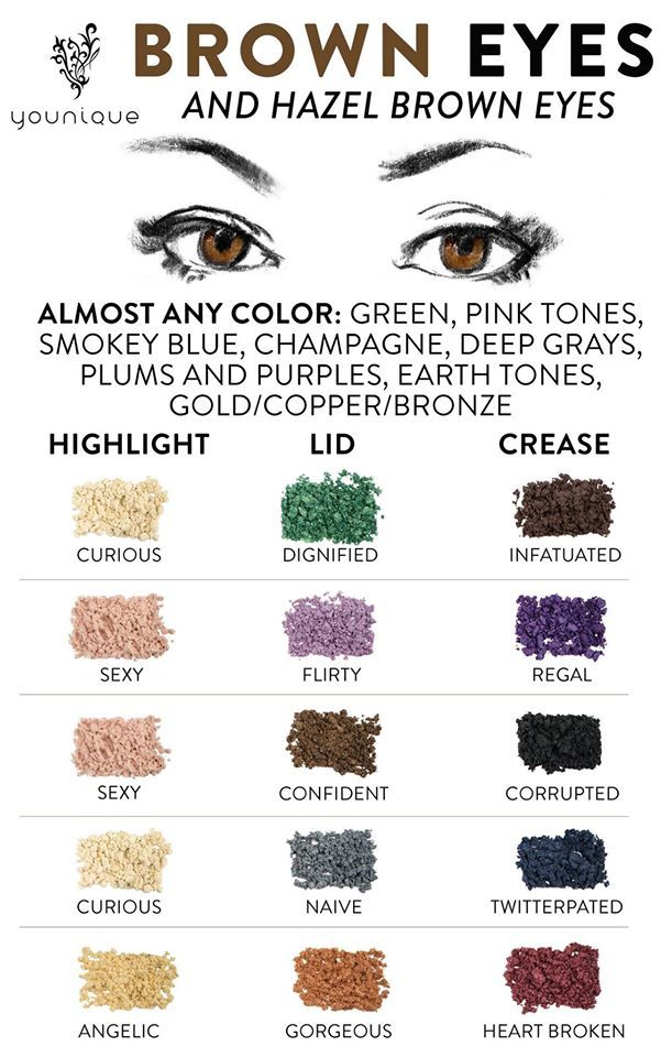 Great pigment combination suggestions for BROWN eyes! https://www.youniqueproducts.com/RhondaRobinson