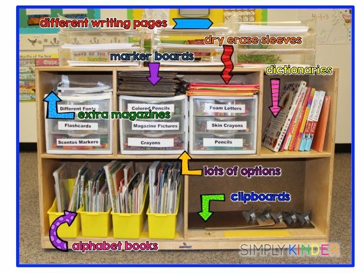 A Peek Inside My Writing Lab, love this organized Kindergarten writing center space from Simply Kinder!