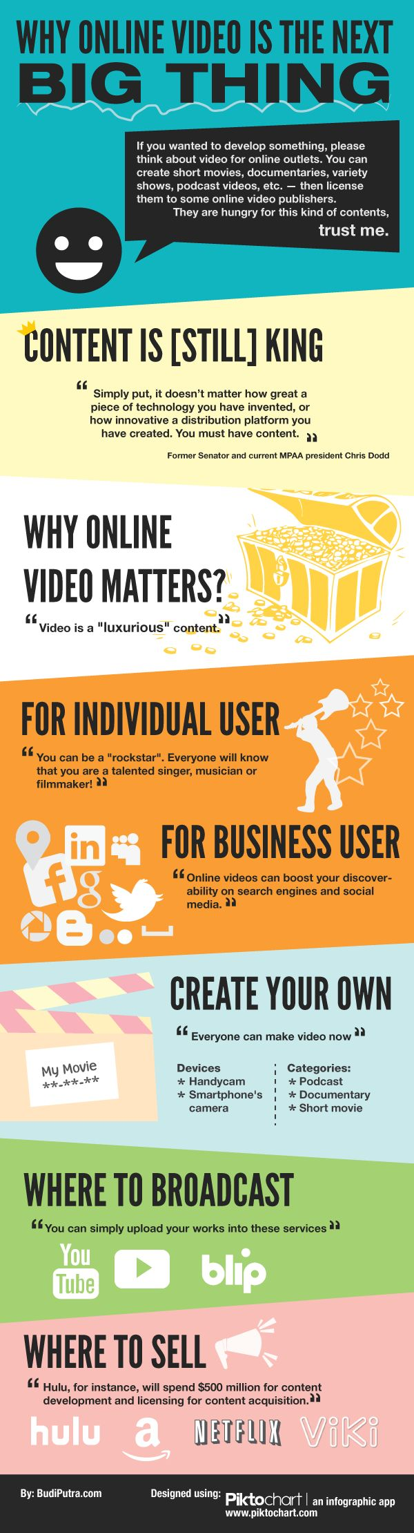 Online VideoPiktochart Infographic, Big Things, Online Videos, Infographic Samples, Social Media, Videos Marketing, Things Post, Things Infographic, Content Marketing