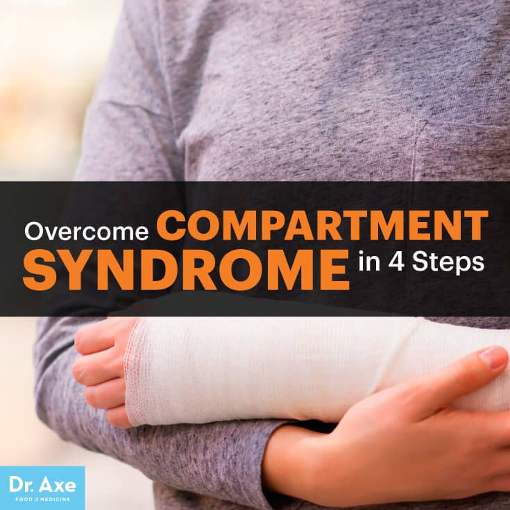 Compartment syndrome - Dr. Axe