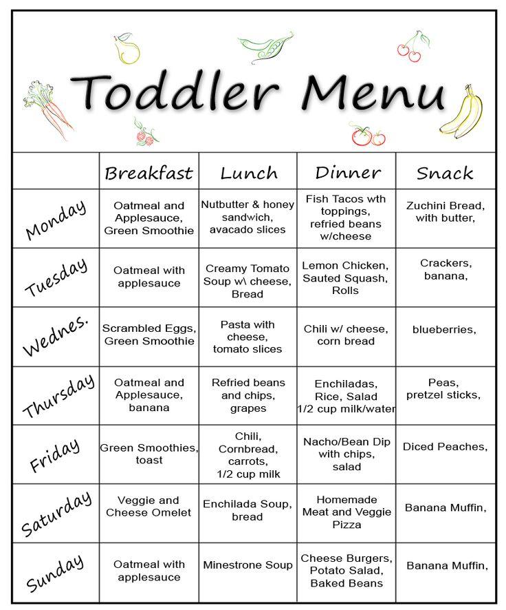 New Toddler Menu 1 My picky eater (Thomas) Toddler
