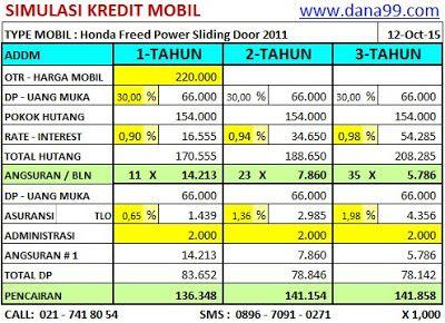 88# 141-Honda Freed Power Sliding Door 2011, Simulasi Kredit Agunan BPKB Mobil