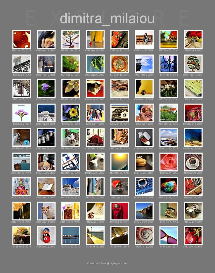 Find your photos in Flickr's Explore pages. Make a unique poster to show the world your achievement.
