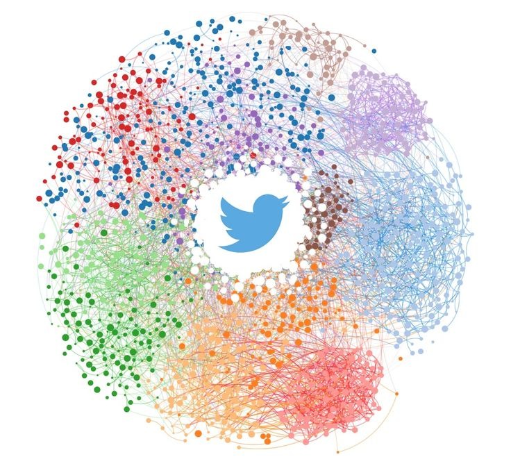 data_driven_twitter_ceo_cover
