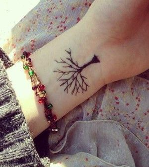 25 tattoo ideas for wrists