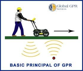 Ground penetrating radar - looks like a lawn mower.