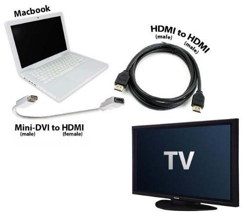 how to connect a external camera hdmi mac book