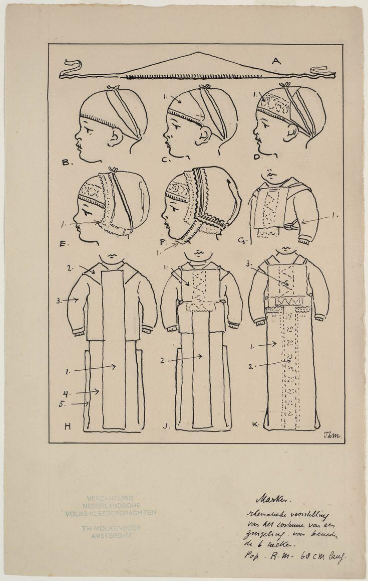 verschillende phasen van het aankleden ener Marker baby kunstenaar: Molkenboer, Theodorus Henricus Antonius Adolf #NoordHolland #Marken