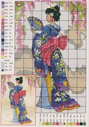 Resultado de imagen para esquemas de mandalas en punto de cruz