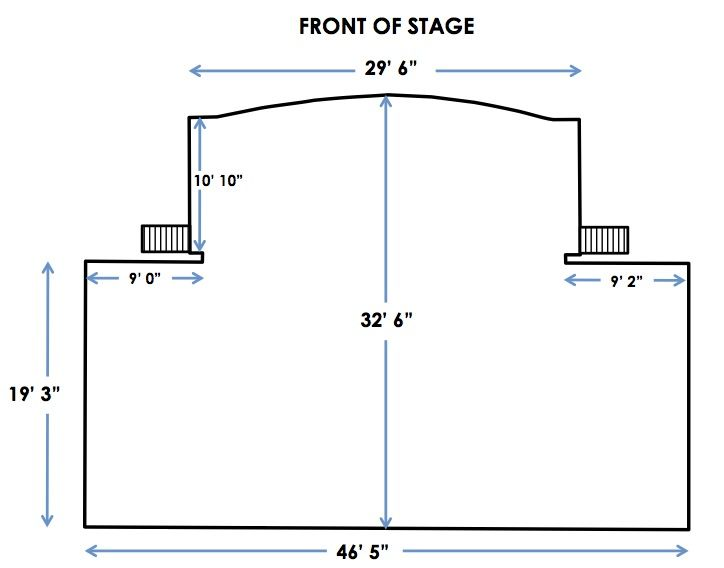 Dance Stage Technical Theatre Theatre Design