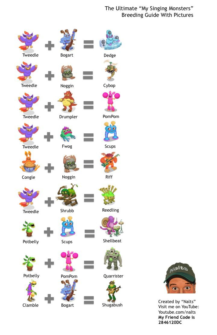 My Singing Monsters Breeding Guide: Part 3