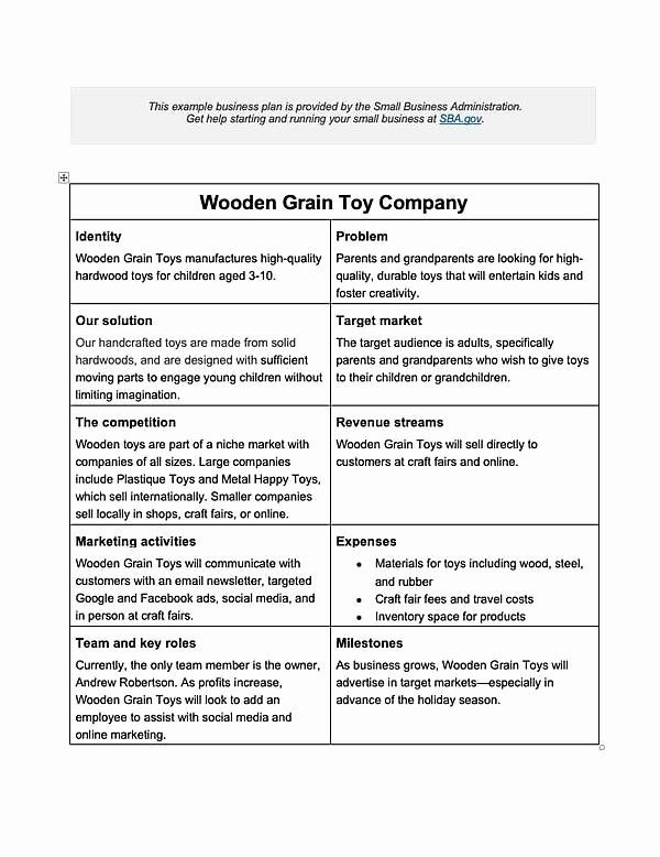 30 Marketing Outreach Plan Template in 2020 | Startup ...