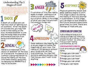 11 best grief images on pinterest grief activities school grief brochure for kids solutioingenieria Images