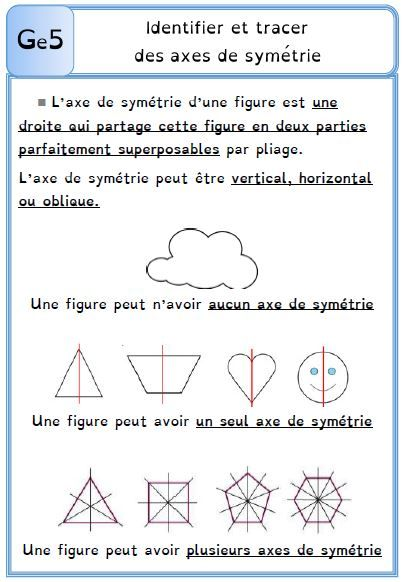 65 best Maths images on Pinterest Learning, School and Mathematics
