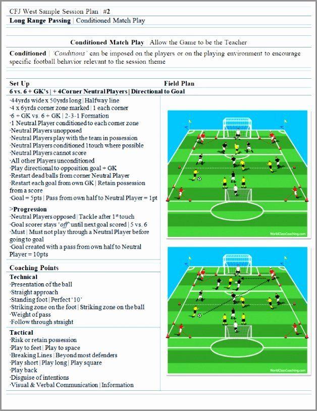 Soccer Session Plan Template Luxury Sample Session Plans In Soccer In 2020 Simple Business Plan Template Kindergarten Lesson Plans Template Math Lesson Plans Template
