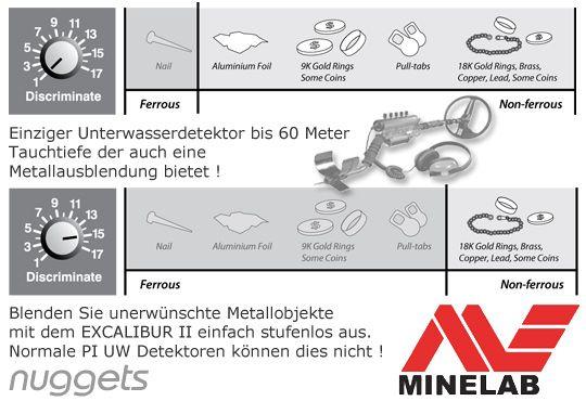 MINELAB Excalibur II - wasserdichter Strand Metalldetektor für Taucher - www.nuggets.at