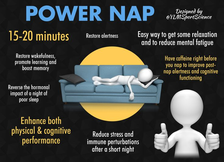 POWER NAP   15-20min  Physical & cognitive perf  Immune system  Mental freshness  http://ylmsportscience.blogspot.fr/2015/07/recovery-power-napping-is-good-for-you.html …