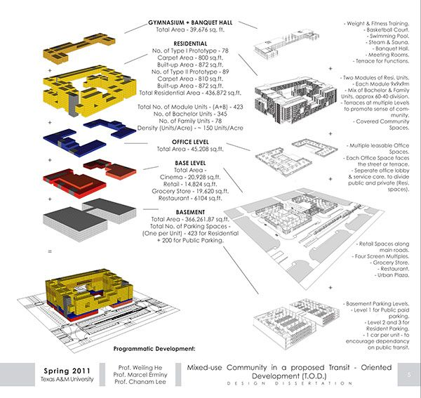 architectural thesis projects in india What are some interesting architectural projects proposed in india which can be chosen for an undergraduate design thesis.