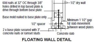 floating_wall_2