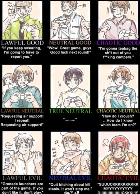 I'm all of these at times, but mostly it's True Neutral, Chaotic Evil, Neutral Good, Lawful Evil, and Neutral Evil.
