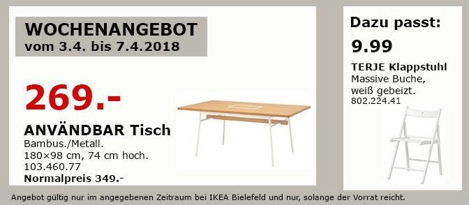 Ikea Anvandbar Tisch Ikea Kuche Und Haushalt Tisch