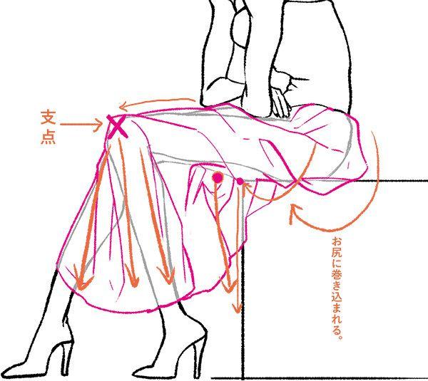 色々なポージングからスカートの動き方を考える | いちあっぷ講座