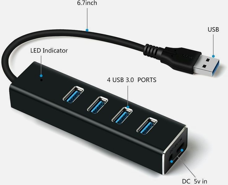 4-Port USB 3.0 Compact USB 3.0 Hub 4 Port Data Hub for Notebook PC, USB Flash Drives, #Mobile HDD  https://couponash.com/deal/4-port-usb-30-compact-usb-30-hub-4-port-data-hub-for-notebook-pc-usb-flash-drives-mobile-hdd/165790