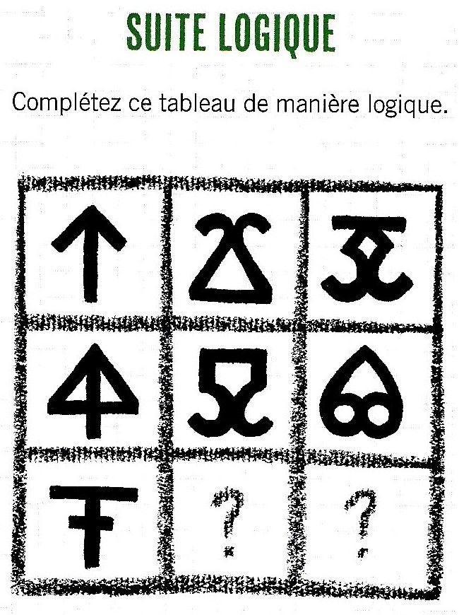 Les 7 meilleures images du tableau devinette sur pinterest for Tableau logique