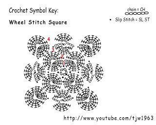 Crochet Wheel Stitch Square. Catherine's Wheel - Chart <3