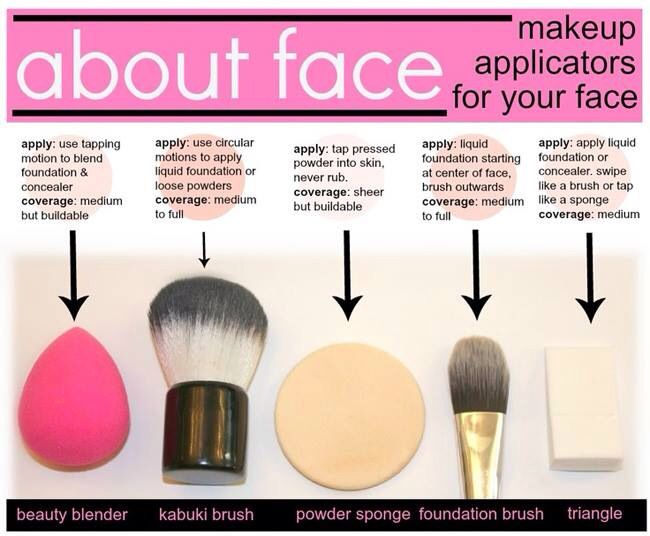 It is all about our face...