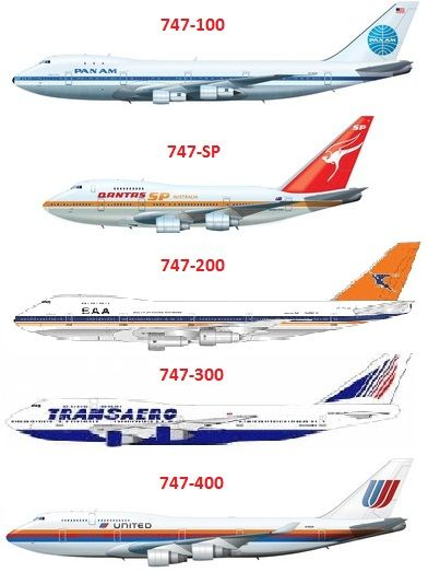 Boeing 747 Aircraft Types