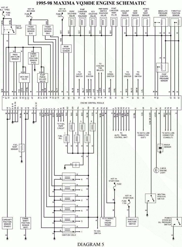 1997 nissan quest engine diagram wiring diagram datasource