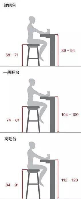 不同高度的吧椅和吧桌的对应尺寸
