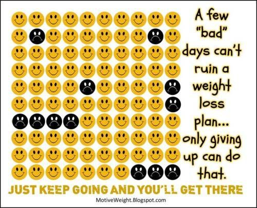 weight loss quotes funny | fitspo weight loss fitness binge overeating weight loss plateau ...